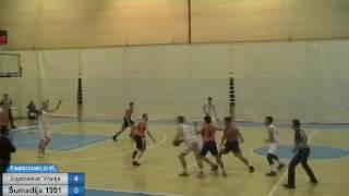 Video U15 Grupa B / Novi Sad / KK Jugbasket - KK Sumadija download MP3, 3GP, MP4, WEBM, AVI, FLV Agustus 2018