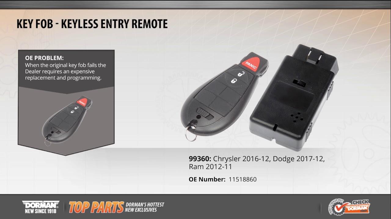 Keyless Entry Transmitter | 99360 | Keyless Entry Remote 3