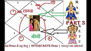 rahu ketu in love marriage| Intercaste Marriage | Extra Love Affairs | Part 3 | In detail Explain