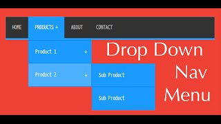 creating a drop down navigation menu using pure css and html