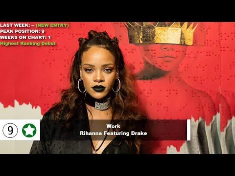 Top 50 Songs Of The Week - February 13, 2016 (Billboard Hot 100)