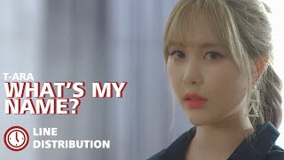 T-ARA - What's My Name? : Line Distribution (Color Coded Bars)