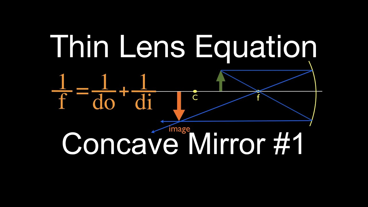 Thin lens equation 3 of 6 concave mirror object for Mirror formula