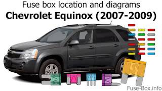 fuse box location and diagrams: chevrolet equinox (2007-2009) - youtube  youtube
