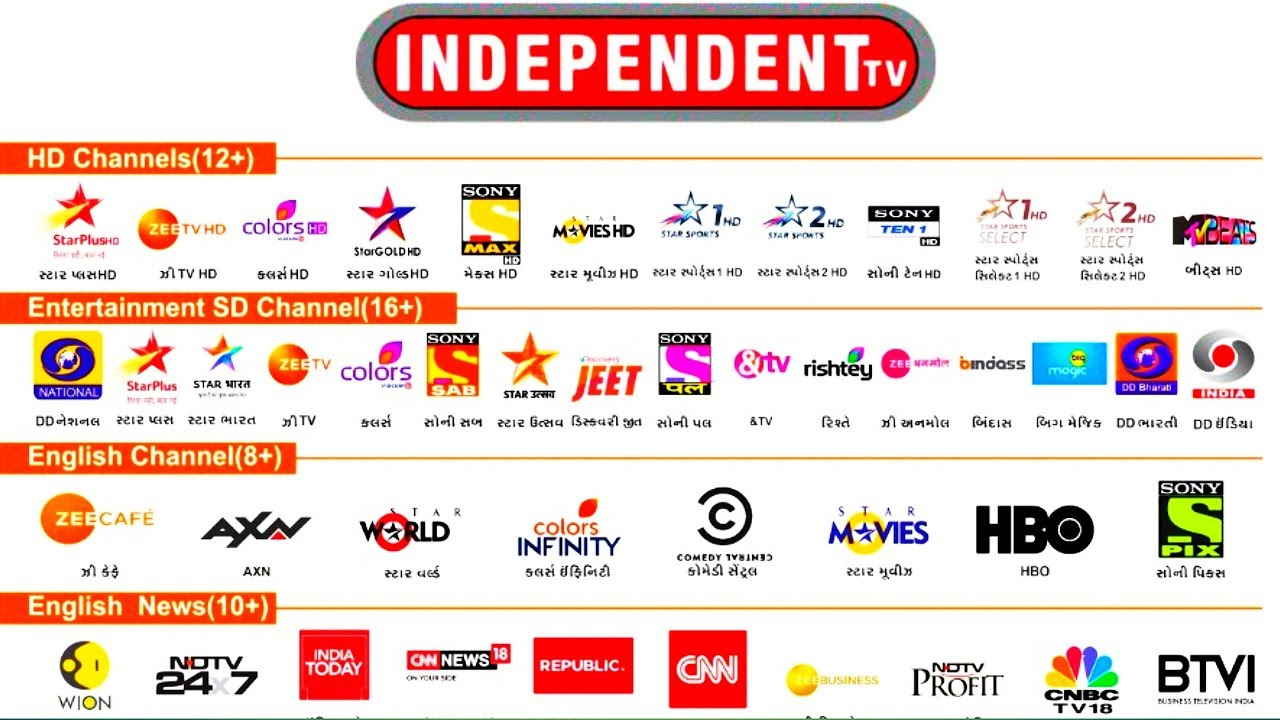 Independent TV 🔥 New Channel List