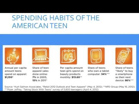 teenager spending habits From skipping the floss to spending when you're stressed, these teenage bad habits could be holding you back as an adult  as a teenager,.