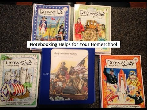 Homeschooling:  Simple Ways to Create Notebooking Pages/Materials