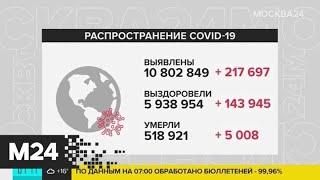 Число случаев COVID-19 в мире превысило 10,8 млн - Москва 24