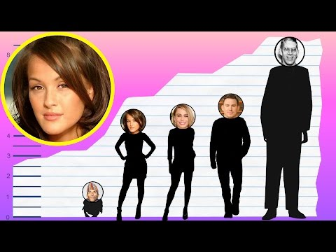 How Tall Is Crystal Lowe?  Height Comparison!