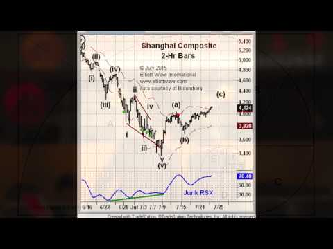 China's Stock Market: The Price Pattern Anticipates a Plunge