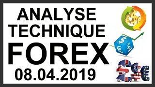 Forex Analyse Technique: EURUSD, GBPUSD, USDJPY, USDCAD, AUDUSD, NZDUSD - 08/04/2019