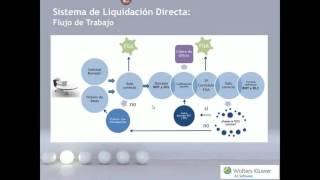 Vídeo  Sistema de Liquidación Directa Cret@  Envío del Fichero de bases