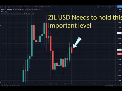 Zil BTC USD Price Analysis