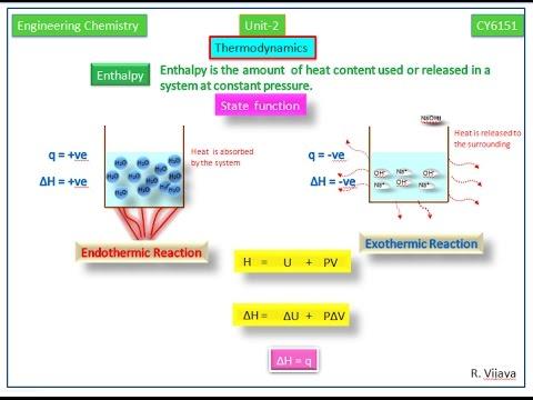 Animated Thermodynamics-Enthalpy--Engineering Chemistry 1 ...