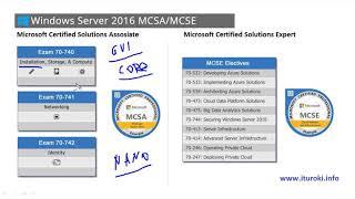 Компьютерные уроки/Windows Server 2016/70-740/Урок 1 (Сертификация)
