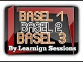 Basel Norms Basel 1 Basel 2 Basel 3 JAIIB Very Important!!! Hindi