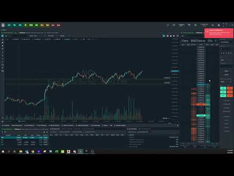 Quantower chart and DOM trading order entry