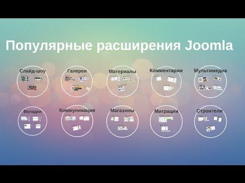 Популярные расширения Joomla 3