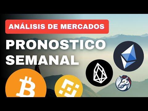 Estamos En El Limbo ¿Se estabilizará Bitcoin? 📈 Análisis Técnico Para Trading Con Criptomonedas