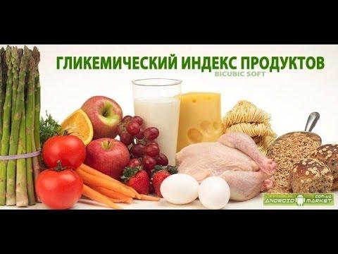 Таблица калорий, калорийности продуктов