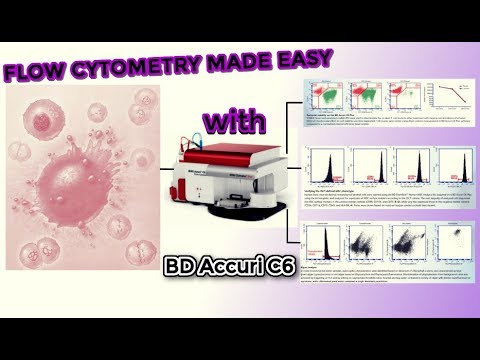 BD Accuri C6, Flow Cytometry Made Easy. Analyzing One Cell At A Time