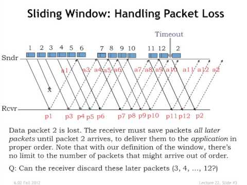 22. Sliding window analysis, Little's law