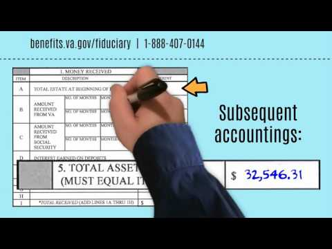 How to Complete Your Accounting Part I