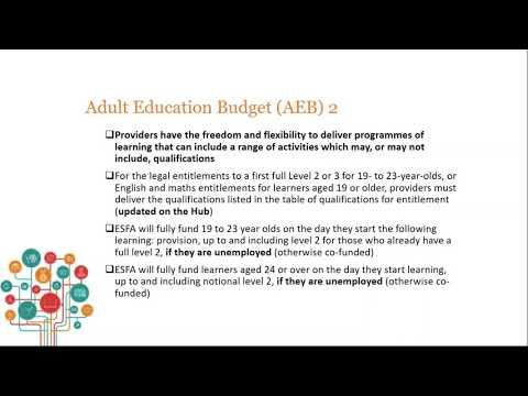 An Update on the Funding of Adult Community Learning for 2017 to 2018