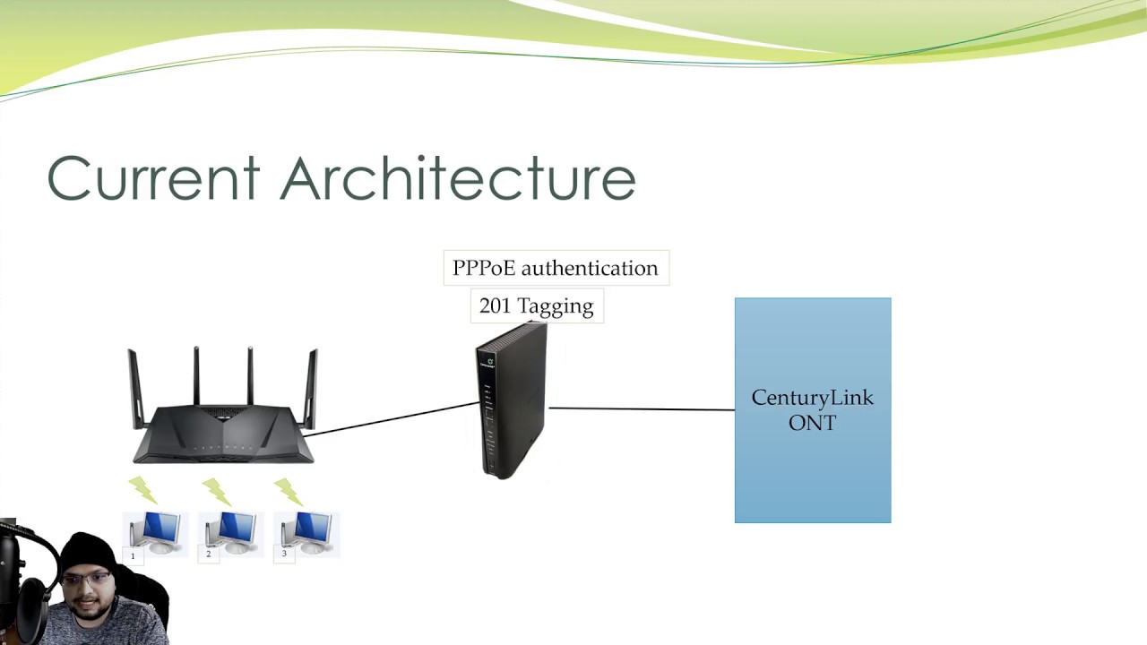 How to use CenturyLink Fiber without CenturyLink's Modem and with your own  Router