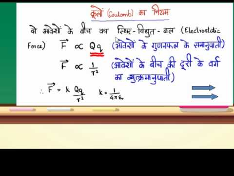 Coulomb's law of Electrostatics in Hindi  Part I