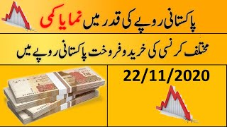 Today's Open Market Currency Rates in Pakistan |PKR Exchange Rate| 22nd November 2020