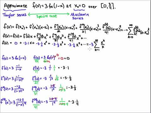 Taylor Series Expansion Of Natural Log Function Youtube