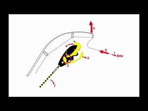 E z twist pro making the eye doovi for Mighty mite fishing rod