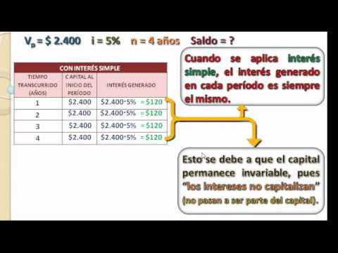 DE PDF RESUELTOS SIMPLE INTERES EJERCICIOS