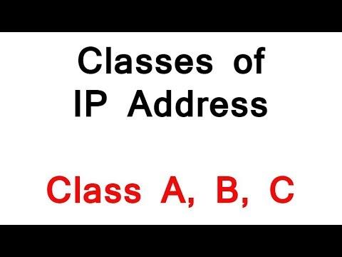 Classes of IP Address explained by Tech Guru Manjit