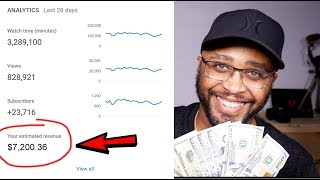 How Much Money Does YouTube Pay per 1000 Views? (Cool Trick To Get Subscribers FAST!)