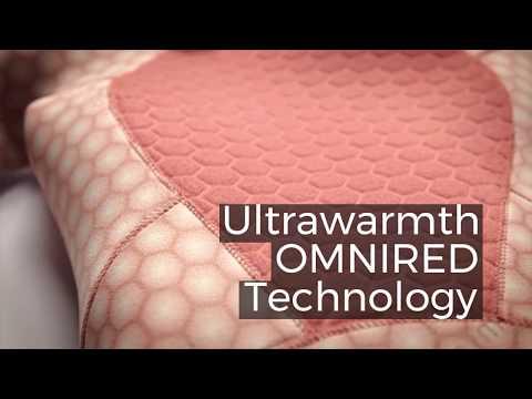 Omnired Technology