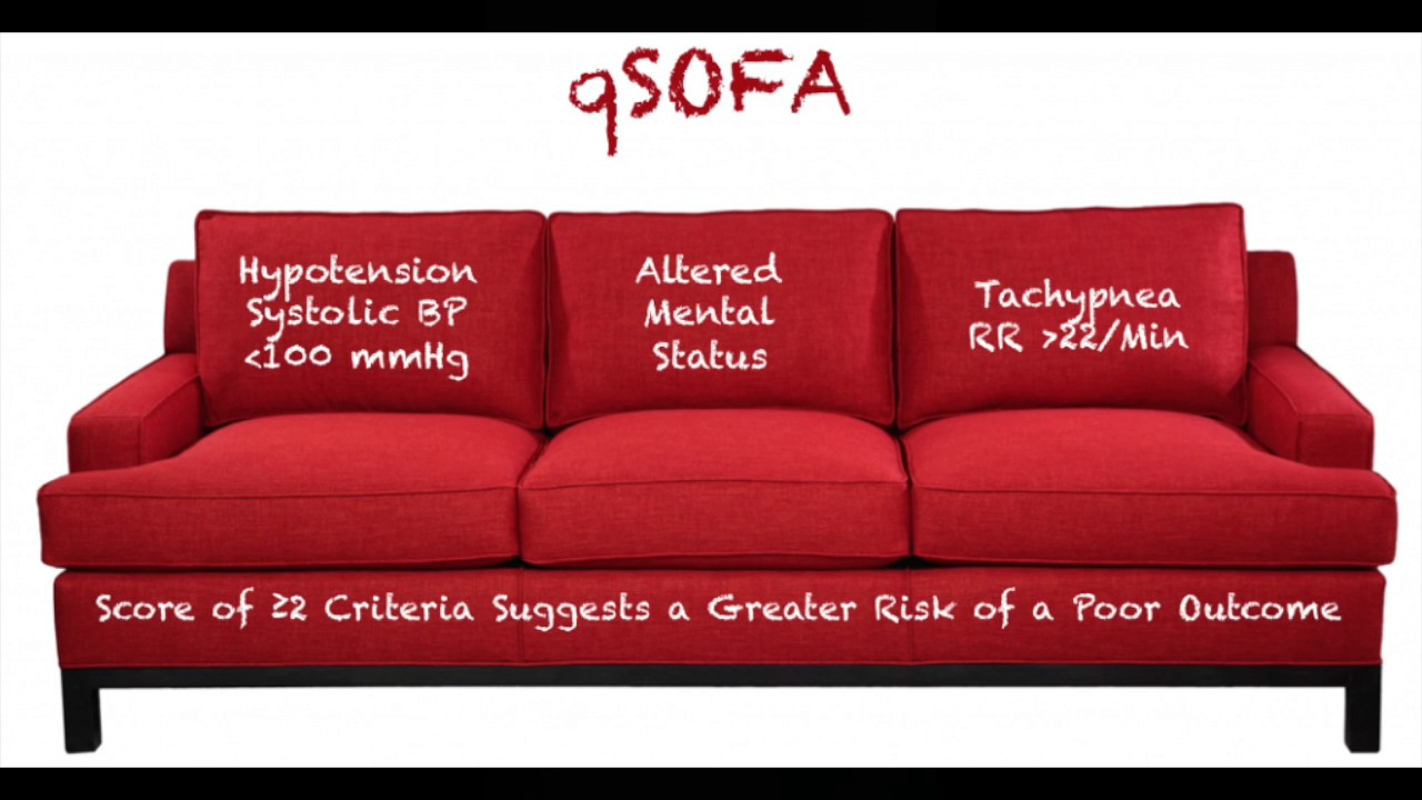 Difference Between Qsofa And Sofa Sepsis 3 Qsofa Purpose Use