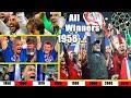 Узнай имена всех победителей Лиги Чемпионов. Ливерпуль в 6-й раз вписался в историю.