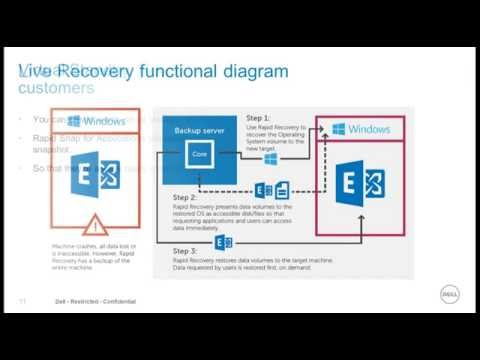 """""""Recover Anything to Anywhere"""" A Dell Rapid Recovery Demo Webinar Hosted by Advanticom Inc"""