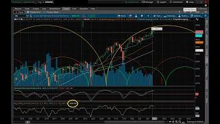 Stock Market Crash Starts Within 1 Week!