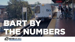 How BART compares to other transit agencies