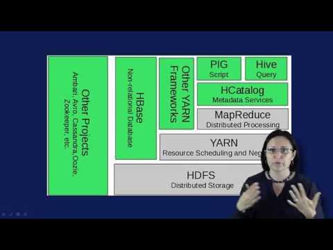 15 The Apache Framework: Basic Modules