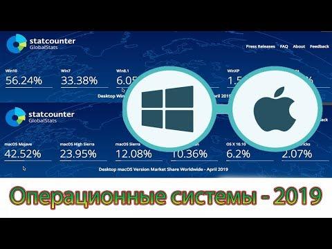 Самые популярные операционные системы в 2019 году. MacOS Mojave VS Windows 10