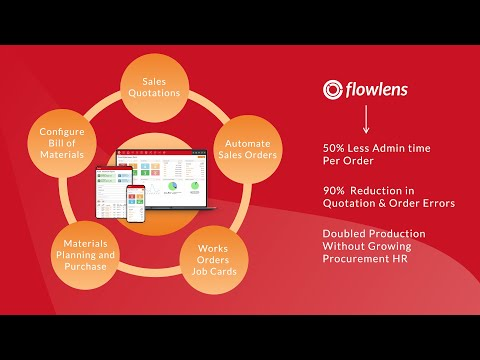 What is Flowlens cloud MRP & CRM software?