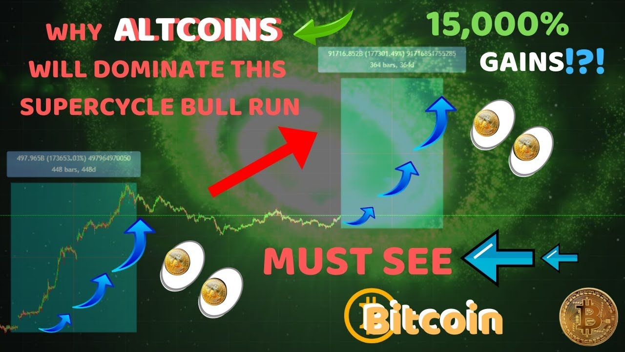 URGENT ~ MUST WATCH ALTCOIN SUPER CYCLE 15,000% !? BITCOIN $200,000? | LOOK AT THIS CHART