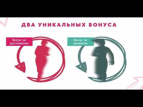 Новая система дохода бизнес партнера AVON 2020