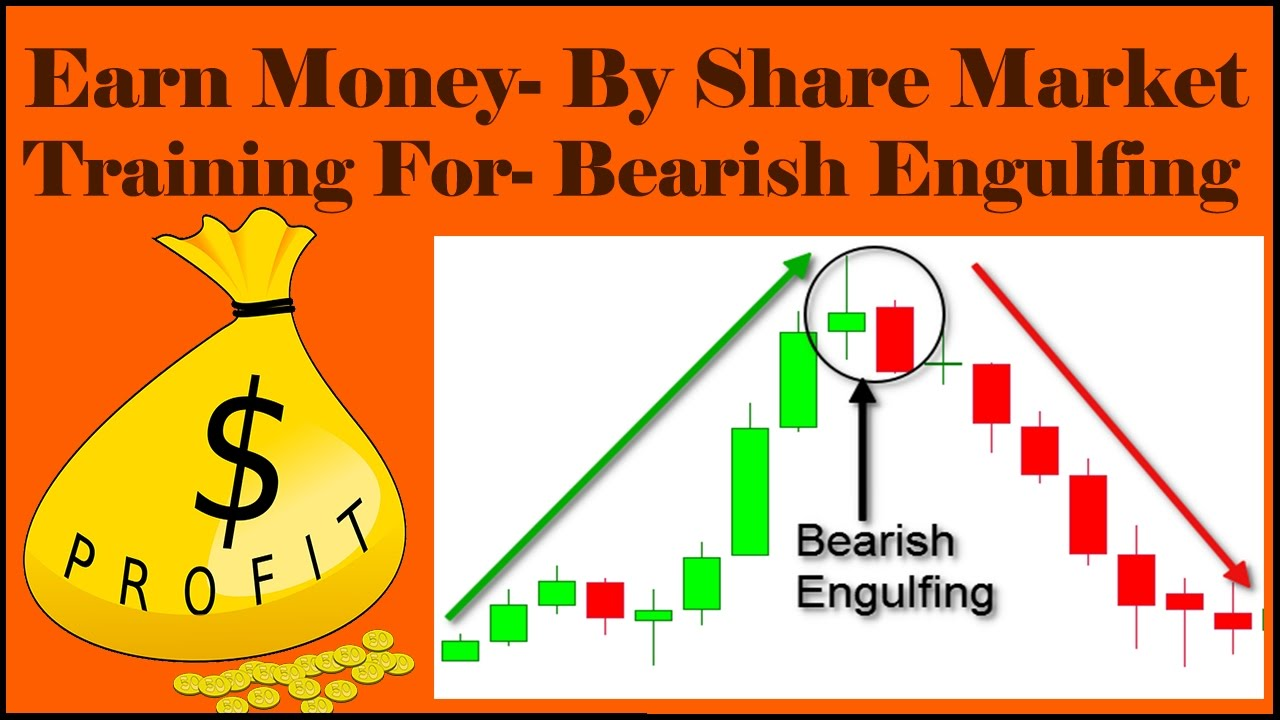 Investor Education and Technical Analysis - Learning Markets