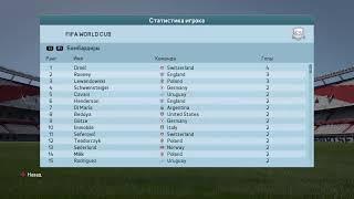 FIFA WORLD CUB 1 Круг 2 23 Игра 19 Португалия vs Швейцария