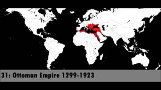 Top 50 largest empires through history